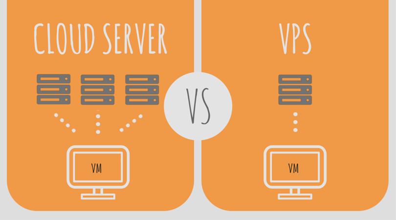 VPS e Cloud Server: qual é a diferença?